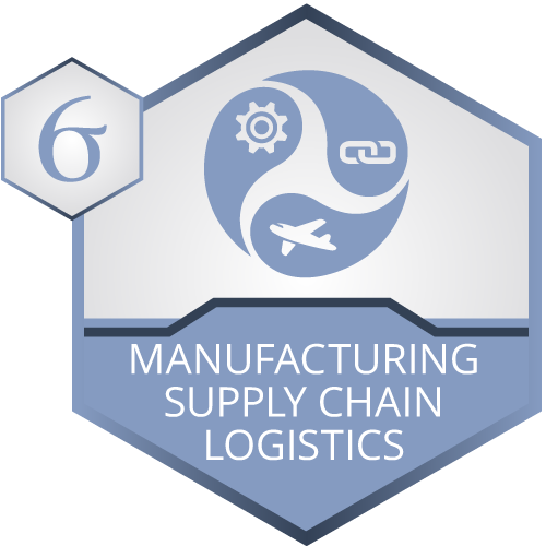 manufacturing unit with six sigma methodology