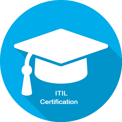 ITIL Certification for IT professionals